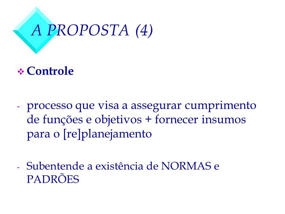 A PROPOSTA (4) Controle. processo que visa a assegurar cumprimento de funções e objetivos + fornecer insumos para o [re]planejamento.